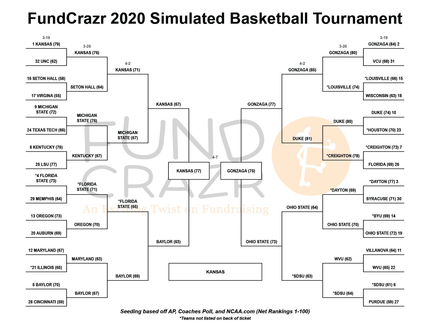 basketball-2020-bracket